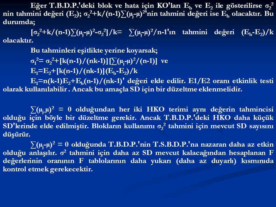Eğer T.B.D.P.'deki blok ve hata için KO'ları E b ve E 2 ile gösterilirse σ 2 2 nin tahmini değeri (E 2 ); σ 2 2 +k/(n-1)∑(µ j -µ) 2 'nin tahmini değer