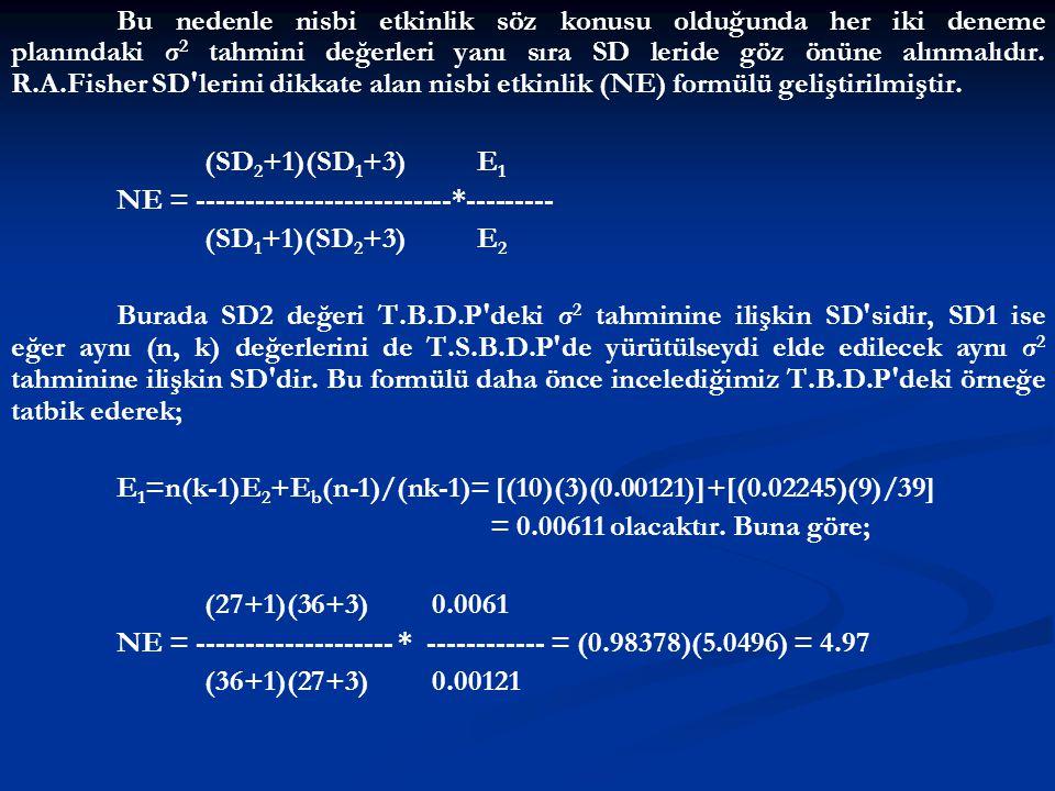 Bu nedenle nisbi etkinlik söz konusu olduğunda her iki deneme planındaki σ 2 tahmini değerleri yanı sıra SD leride göz önüne alınmalıdır. R.A.Fisher S