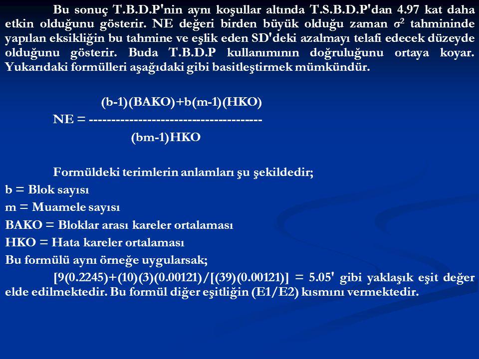 Bu sonuç T.B.D.P nin aynı koşullar altında T.S.B.D.P dan 4.97 kat daha etkin olduğunu gösterir.