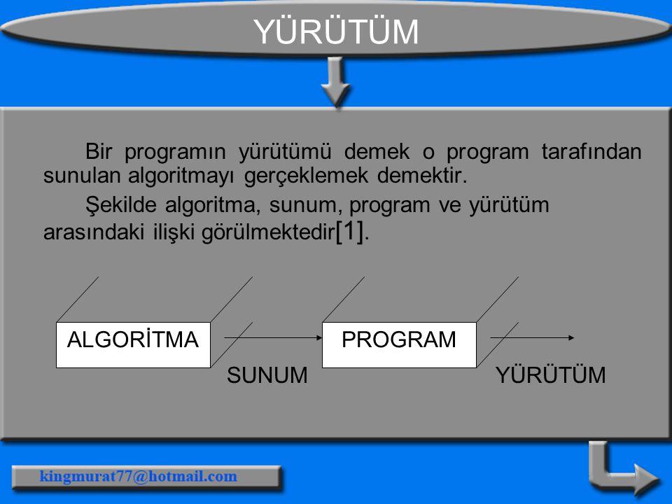 YÜRÜTÜM Bir programın yürütümü demek o program tarafından sunulan algoritmayı gerçeklemek demektir. Şekilde algoritma, sunum, program ve yürütüm arası