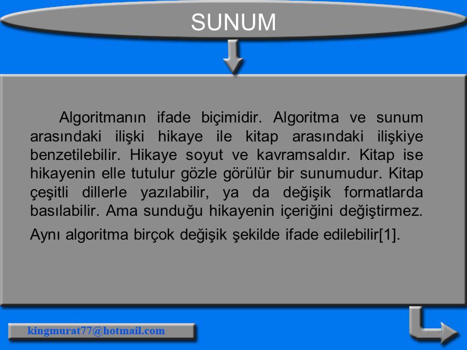 SUNUM Algoritmanın ifade biçimidir. Algoritma ve sunum arasındaki ilişki hikaye ile kitap arasındaki ilişkiye benzetilebilir. Hikaye soyut ve kavramsa