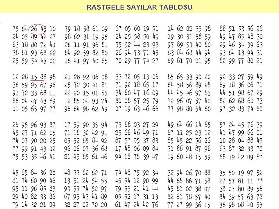 RASTGELE SAYILAR TABLOSU