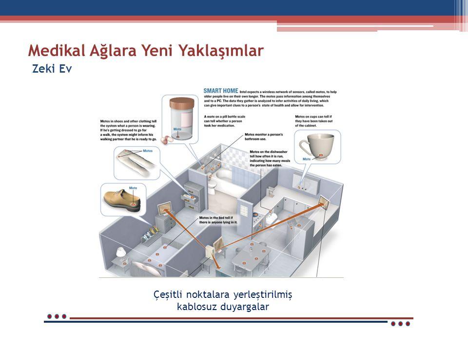 Medikal Ağlara Yeni Yaklaşımlar Zeki Ev(2) Duyargaların yerleştirilebileceği eşyalardan bir kısmı