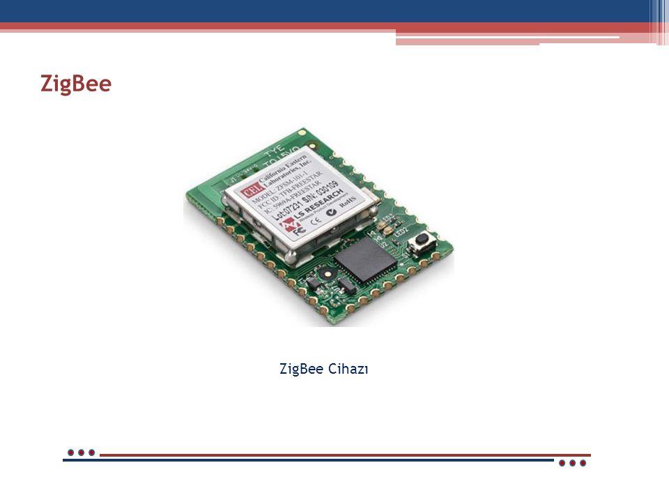 ZigBee (devam) ZigBee ağ modeli