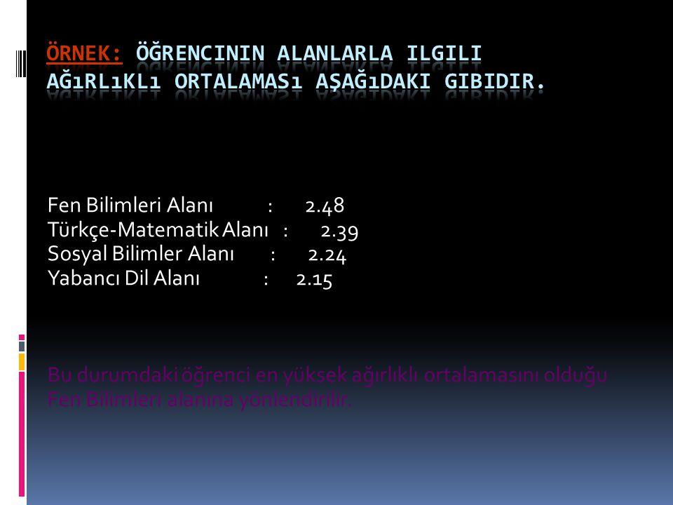Fen Bilimleri Alanı : 2.48 Türkçe-Matematik Alanı : 2.39 Sosyal Bilimler Alanı : 2.24 Yabancı Dil Alanı : 2.15 Bu durumdaki öğrenci en yüksek ağırlıkl