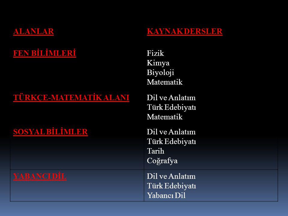 ALANLARKAYNAK DERSLER FEN BİLİMLERİFizik Kimya Biyoloji Matematik TÜRKÇE-MATEMATİK ALANIDil ve Anlatım Türk Edebiyatı Matematik SOSYAL BİLİMLERDil ve
