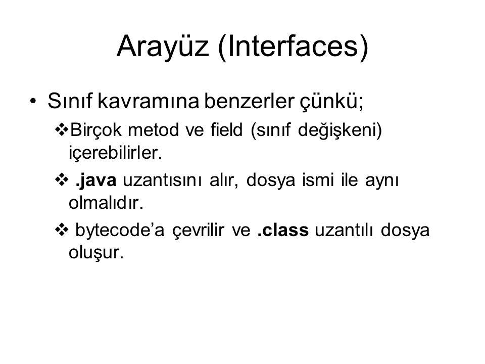 Arayüz (Interfaces) Sınıf kavramına benzerler çünkü;  Birçok metod ve field (sınıf değişkeni) içerebilirler. .java uzantısını alır, dosya ismi ile a