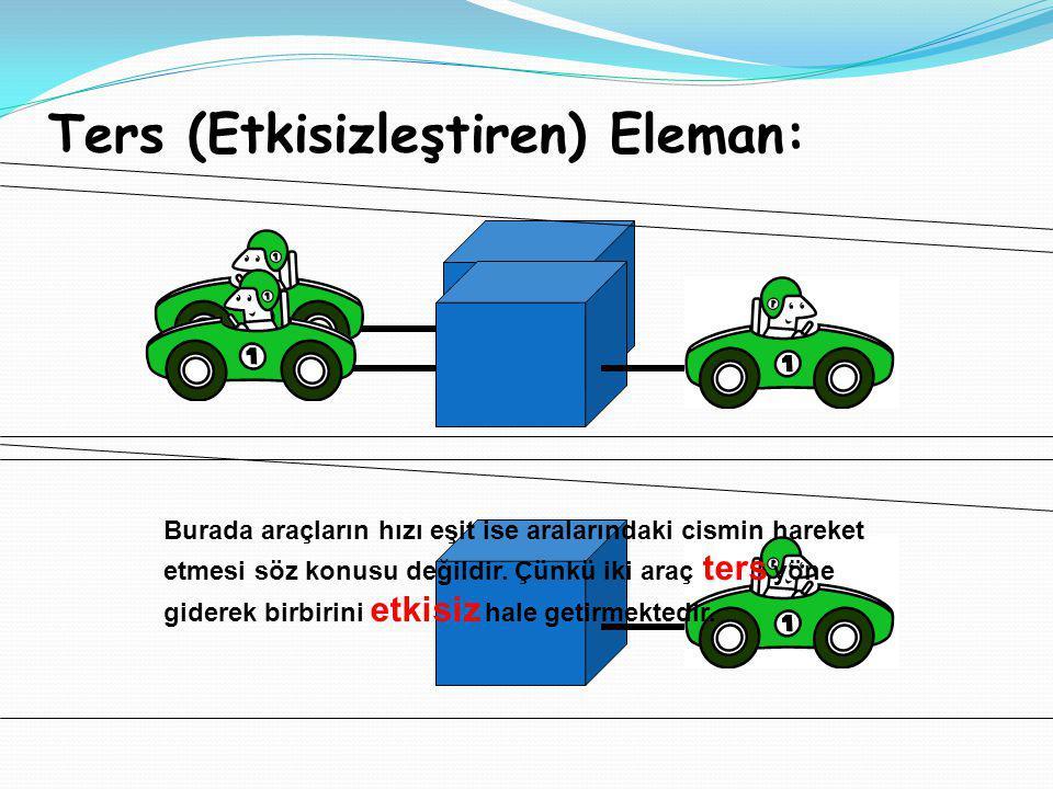 Ters (Etkisizleştiren) Eleman: Burada araçların hızı eşit ise aralarındaki cismin hareket etmesi söz konusu değildir. Çünkü iki araç ters yöne giderek
