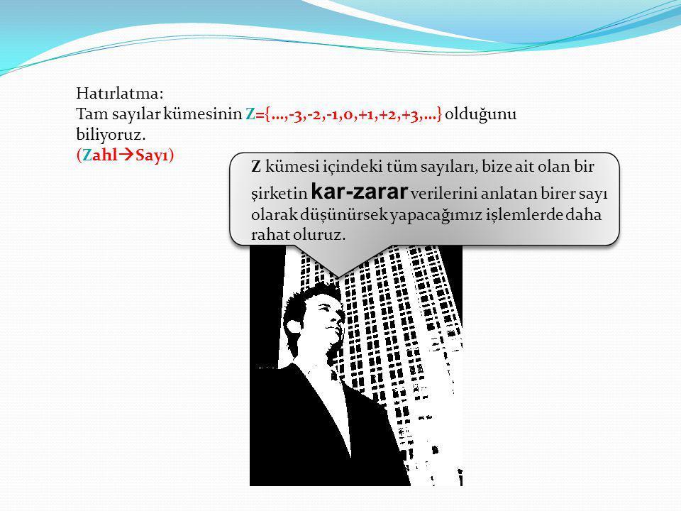 Hatırlatma: Tam sayılar kümesinin Z={…,-3,-2,-1,0,+1,+2,+3,…} olduğunu biliyoruz. (Zahl  Sayı) Z kümesi içindeki tüm sayıları, bize ait olan bir şirk
