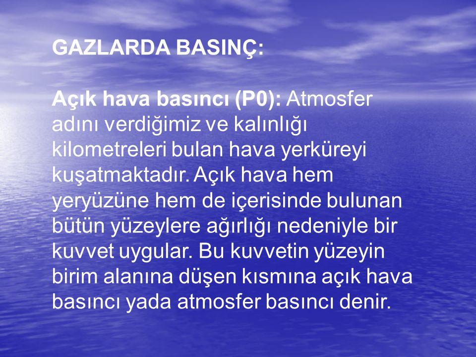 GAZLARDA BASINÇ: Açık hava basıncı (P0): Atmosfer adını verdiğimiz ve kalınlığı kilometreleri bulan hava yerküreyi kuşatmaktadır. Açık hava hem yeryüz