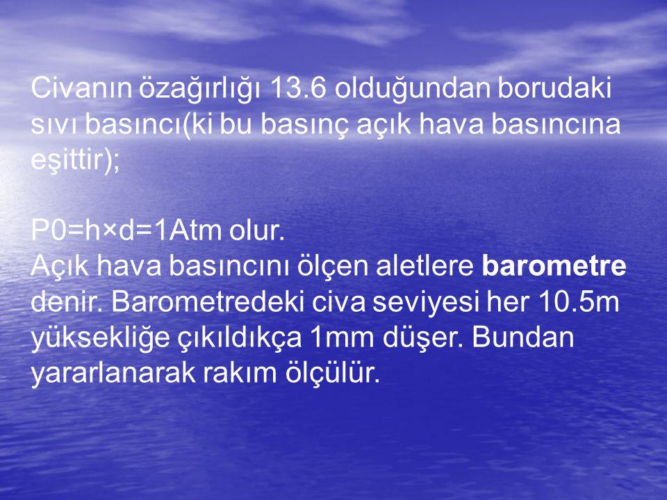 Civanın özağırlığı 13.6 olduğundan borudaki sıvı basıncı(ki bu basınç açık hava basıncına eşittir); P0=h×d=1Atm olur. Açık hava basıncını ölçen aletle