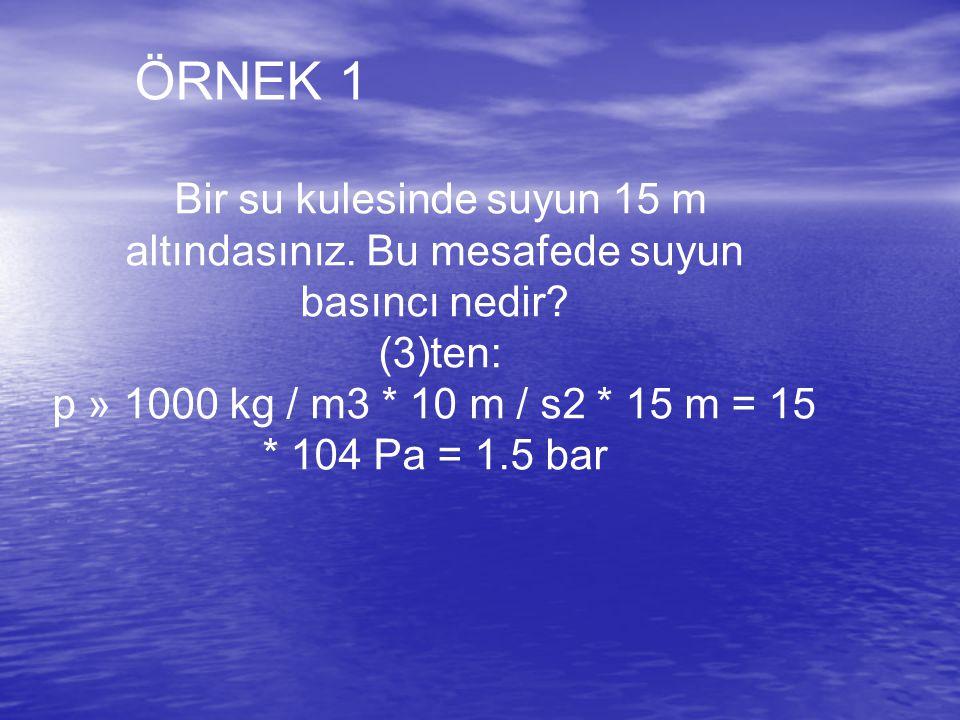 Bir su kulesinde suyun 15 m altındasınız. Bu mesafede suyun basıncı nedir? (3)ten: p » 1000 kg / m3 * 10 m / s2 * 15 m = 15 * 104 Pa = 1.5 bar ÖRNEK 1