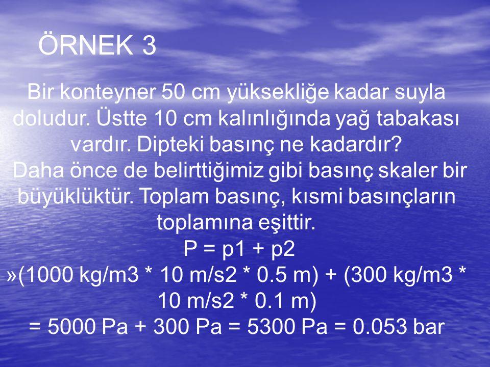 Bir konteyner 50 cm yüksekliğe kadar suyla doludur.