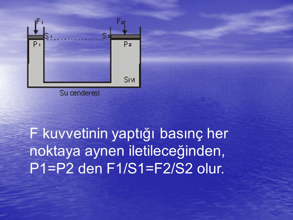 GAZLARDA BASINÇ: Açık hava basıncı (P0): Atmosfer adını verdiğimiz ve kalınlığı kilometreleri bulan hava yerküreyi kuşatmaktadır.