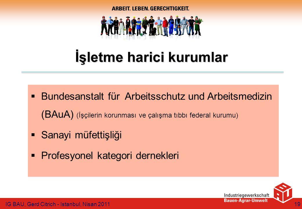 IG BAU, Gerd Citrich - Istanbul, Nisan 201119 İşletme harici kurumlar  Bundesanstalt für Arbeitsschutz und Arbeitsmedizin (BAuA) (İşçilerin korunması ve çalışma tıbbı federal kurumu)  Sanayi müfettişliği  Profesyonel kategori dernekleri
