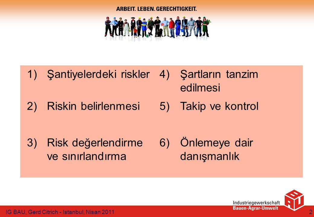 1)Şantiyelerdeki riskler4)Şartların tanzim edilmesi 2)Riskin belirlenmesi5)Takip ve kontrol 3)Risk değerlendirme ve sınırlandırma 6)Önlemeye dair danışmanlık IG BAU, Gerd Citrich - Istanbul, Nisan 20112
