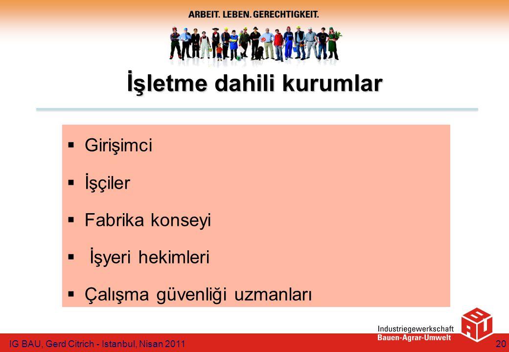 IG BAU, Gerd Citrich - Istanbul, Nisan 201120 İşletme dahili kurumlar  Girişimci  İşçiler  Fabrika konseyi  İşyeri hekimleri  Çalışma güvenliği uzmanları