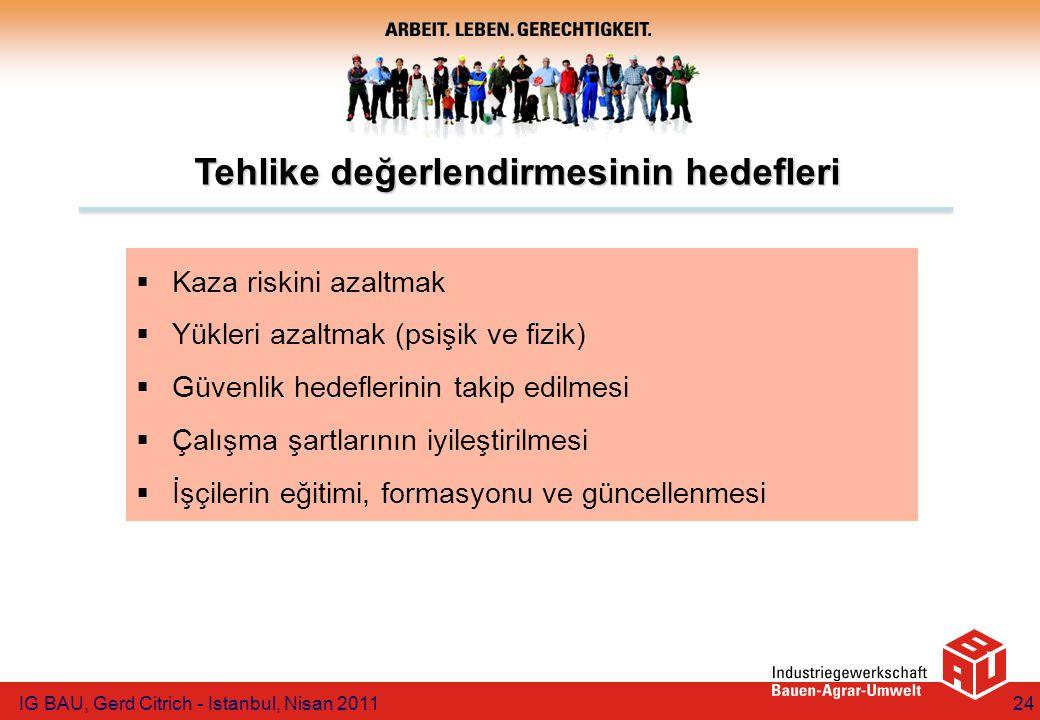 IG BAU, Gerd Citrich - Istanbul, Nisan 201124 Tehlike değerlendirmesinin hedefleri  Kaza riskini azaltmak  Yükleri azaltmak (psişik ve fizik)  Güvenlik hedeflerinin takip edilmesi  Çalışma şartlarının iyileştirilmesi  İşçilerin eğitimi, formasyonu ve güncellenmesi
