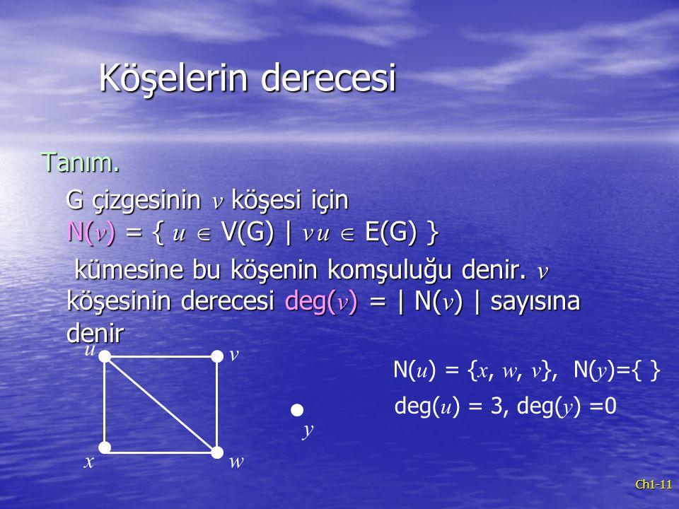 Ch1-11 Köşelerin derecesi Köşelerin derecesi Tanım. G çizgesinin v köşesi için N( v ) = { u  V(G) | v u  E(G) } G çizgesinin v köşesi için N( v ) =