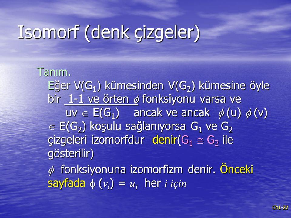 Ch1-22 Isomorf (denk çizgeler) Tanım. Eğer V(G 1 ) kümesinden V(G 2 ) kümesine öyle bir 1-1 ve örten  fonksiyonu varsa ve uv  E(G 1 ) ancak ve ancak