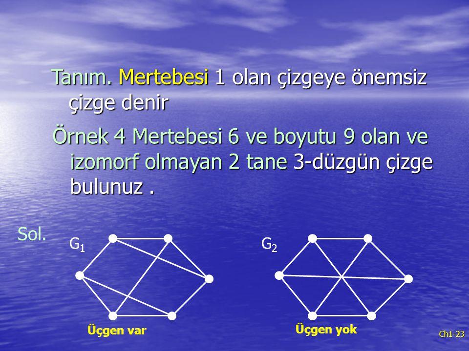 Ch1-23 Tanım. Mertebesi 1 olan çizgeye önemsiz çizge denir Örnek 4 Mertebesi 6 ve boyutu 9 olan ve izomorf olmayan 2 tane 3-düzgün çizge bulunuz. G1G1