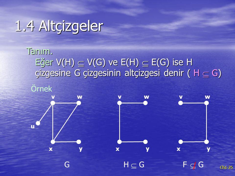 Ch1-25 1.4 Altçizgeler Tanım. Eğer V(H)  V(G) ve E(H)  E(G) ise H çizgesine G çizgesinin altçizgesi denir ( H  G) G u vw x y H vw x y  G vw x y F