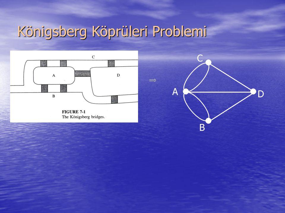 Königsberg Köprüleri Problemi  A B C D