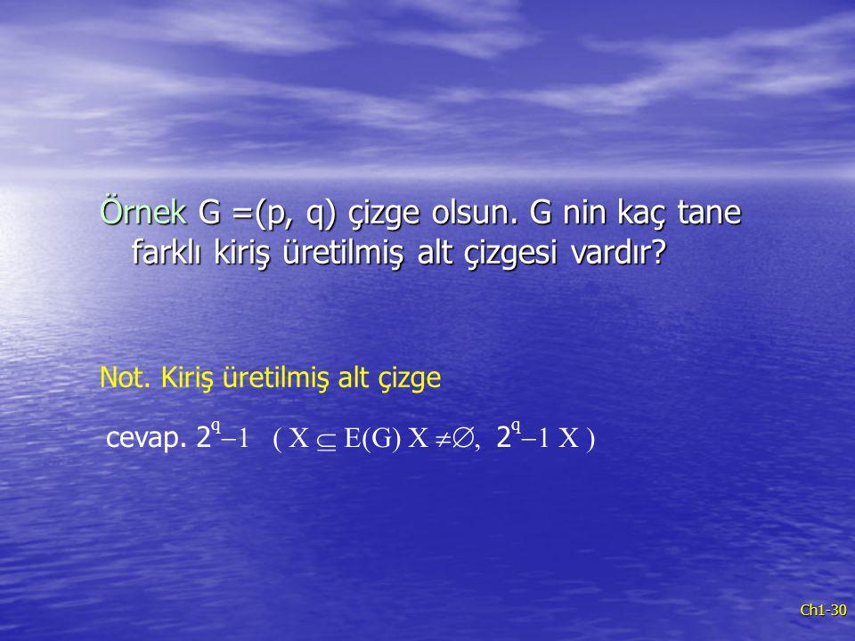 Ch1-30 Örnek G =(p, q) çizge olsun. G nin kaç tane farklı kiriş üretilmiş alt çizgesi vardır? Not. Kiriş üretilmiş alt çizge cevap. 2 q  1 ( X  E(G)