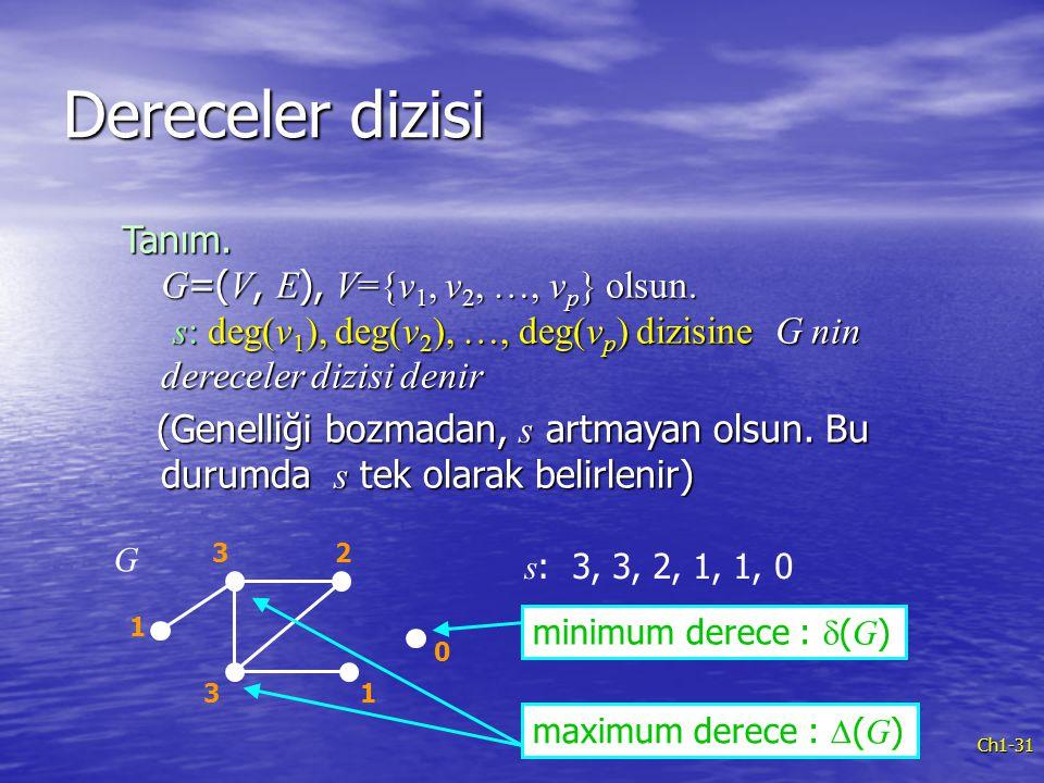Ch1-31 Dereceler dizisi Tanım. G =( V, E ), V={v 1, v 2, …, v p } olsun. s: deg(v 1 ), deg(v 2 ), …, deg(v p ) dizisine G nin dereceler dizisi denir (