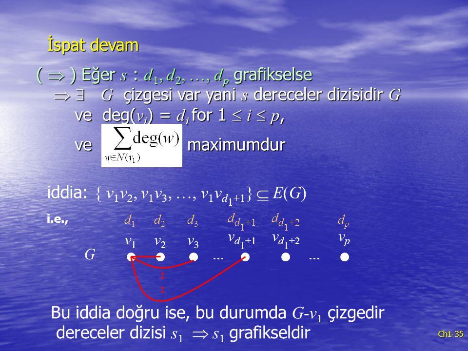 Ch1-35 (  ) Eğer s : d 1, d 2, …, d p grafikselse   G çizgesi var yani s dereceler dizisidir G ve deg( v i ) = d i for 1  i  p, ve maximumdur İsp