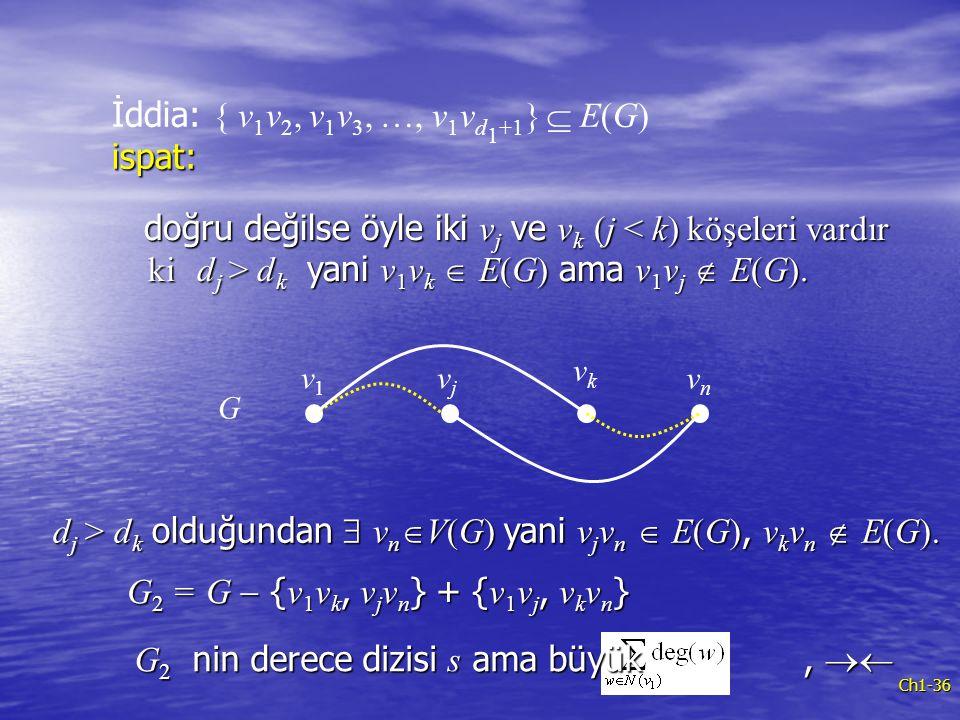 Ch1-36 doğru değilse öyle iki v j ve v k (j d k yani v 1 v k  E(G) ama v 1 v j  E(G). doğru değilse öyle iki v j ve v k (j d k yani v 1 v k  E(G) a