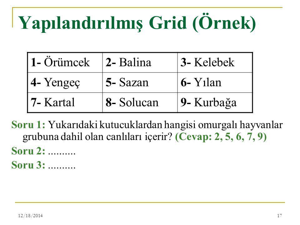 12/18/201417 Yapılandırılmış Grid (Örnek) Soru 1: Yukarıdaki kutucuklardan hangisi omurgalı hayvanlar grubuna dahil olan canlıları içerir? (Cevap: 2,