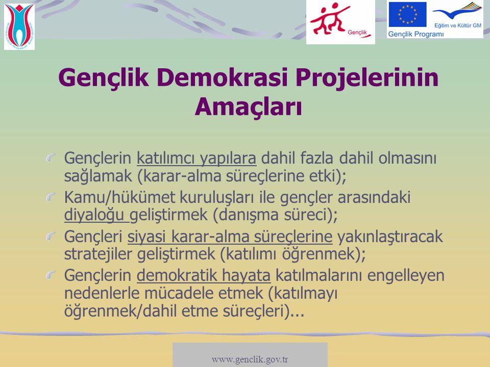 www.salto-youth.net/participation Gençlik Demokrasi Projelerinin Amaçları Gençlerin katılımcı yapılara dahil fazla dahil olmasını sağlamak (karar-alma