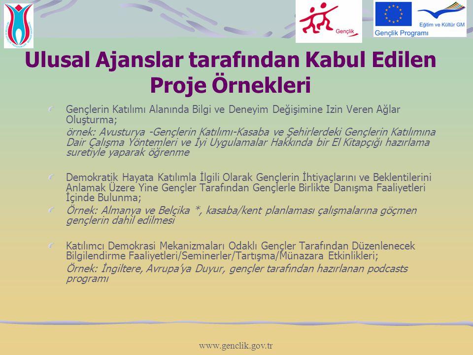 www.genclik.gov.tr Ulusal Ajanslar tarafından Kabul Edilen Proje Örnekleri Gençlerin Katılımı Alanında Bilgi ve Deneyim Değişimine Izin Veren Ağlar Ol
