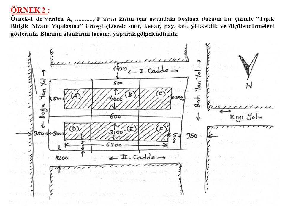 4)A dan F'e kadar gösterilen tüm alan bir …..kent bölgesi (kentsel bölge) ….