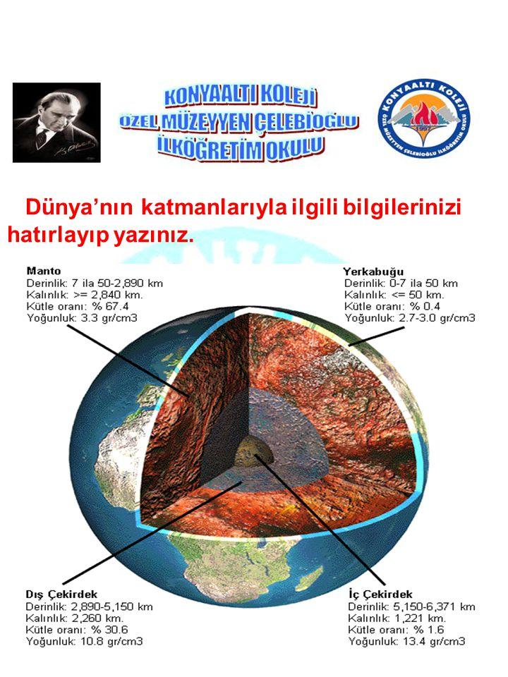Dünya'nın katmanlarıyla ilgili bilgilerinizi hatırlayıp yazınız.