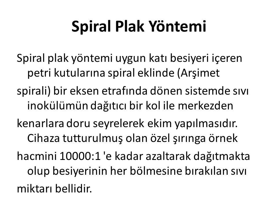 Spiral Plak Yöntemi Spiral plak yöntemi uygun katı besiyeri içeren petri kutularına spiral eklinde (Arşimet spirali) bir eksen etrafında dönen sistemd