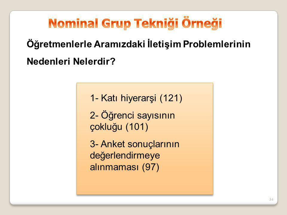 1- Katı hiyerarşi (121) 2- Öğrenci sayısının çokluğu (101) 3- Anket sonuçlarının değerlendirmeye alınmaması (97) Öğretmenlerle Aramızdaki İletişim Pro