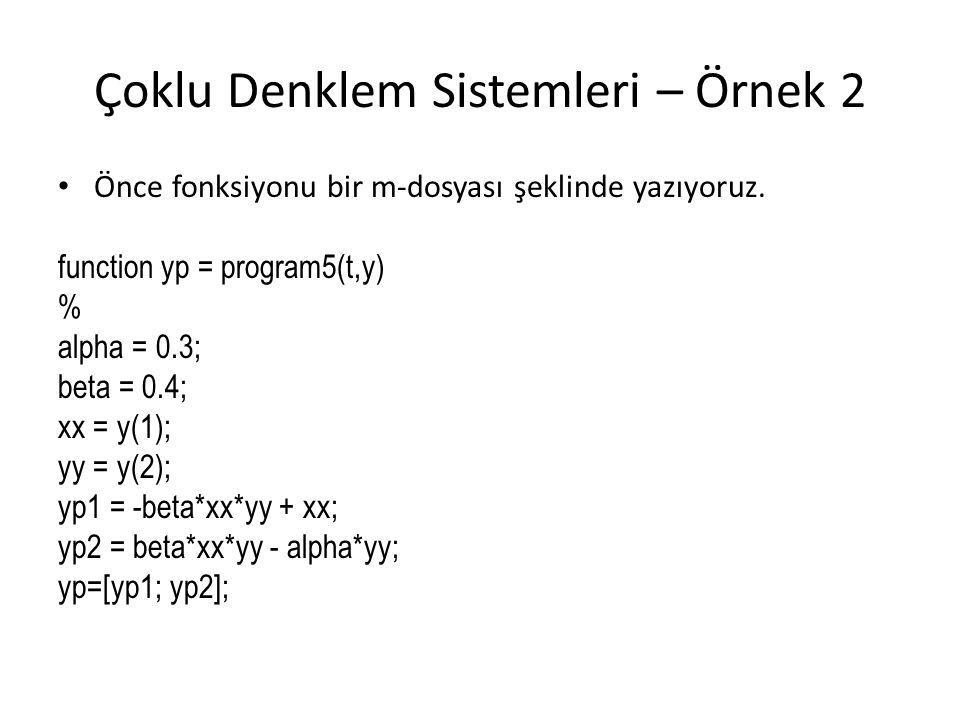 Çoklu Denklem Sistemleri – Örnek 2 fonksiyonu bu şekilde yazdıktan sonra matlab komut satırında ode45 fonksiyonu gerekli parametreler ile çağırıyoruz >>[t,y] = ode45(@program5, [0 50], [0.1, 0.6]) 0 ile 50 aralığında, 0.1 ve 0.6 ilk değerleri ile diferansiyel problemi çözer.