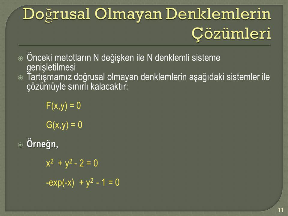  Önceki metotların N değişken ile N denklemli sisteme genişletilmesi  Tartışmamız doğrusal olmayan denklemlerin aşağıdaki sistemler ile çözümüyle sınırlı kalacaktır: F(x,y) = 0 G(x,y) = 0  Örneğn, x 2 + y 2 - 2 = 0 -exp(-x) + y 2 - 1 = 0 11