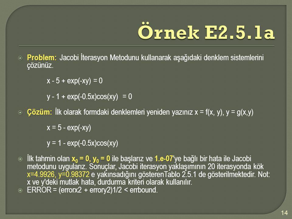  Problem:  Problem: Jacobi İterasyon Metodunu kullanarak aşağıdaki denklem sistemlerini çözünüz. x - 5 + exp(-xy) = 0 y - 1 + exp(-0.5x)cos(xy) = 0