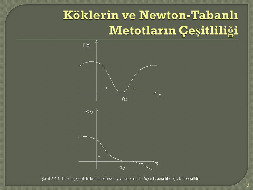  Bölüm (iii) Çözümü:  Bölüm (iii) Çözümü: Bu durumda bağımlı değişken zaman değil, kütle olan m dir.