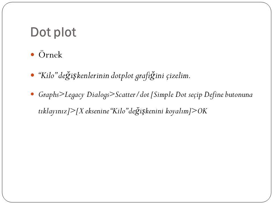 Dot plot Örnek Kilo de ğ i ş kenlerinin dotplot grafi ğ ini çizelim.
