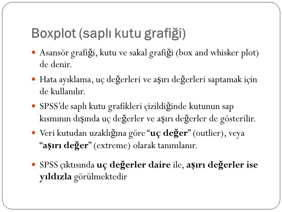 Boxplot (saplı kutu grafiği) Asansör grafi ğ i, kutu ve sakal grafi ğ i (box and whisker plot) de denir.
