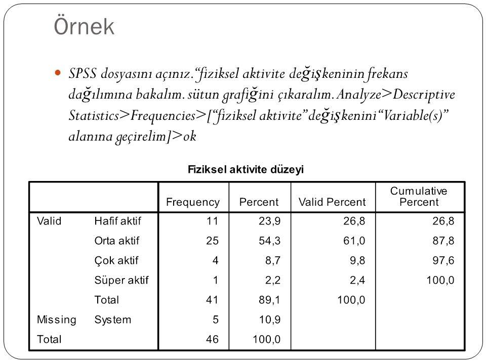 Aynı frekans dağılımının sütun grafiği Graphs>Legacy Dialogs>Bar [X eksenine fiziksel aktivite de ğ i ş kenini koyalım]>Sipmle ve Summaries for groups of cases seçerek Define>OK