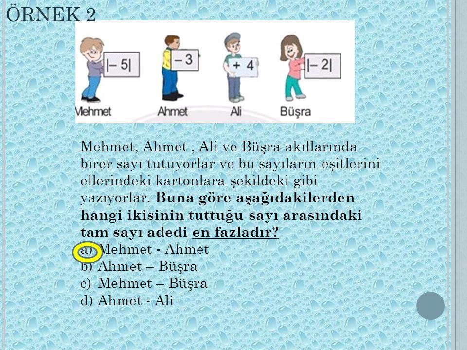 Mehmet, Ahmet, Ali ve Büşra akıllarında birer sayı tutuyorlar ve bu sayıların eşitlerini ellerindeki kartonlara şekildeki gibi yazıyorlar. Buna göre a