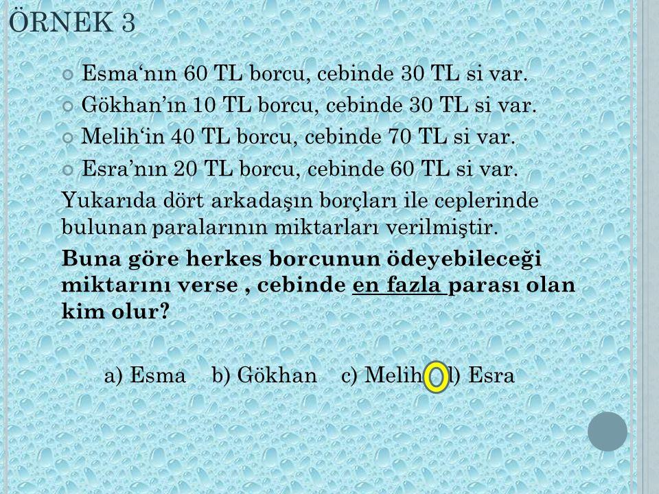 Esma'nın 60 TL borcu, cebinde 30 TL si var. Gökhan'ın 10 TL borcu, cebinde 30 TL si var. Melih'in 40 TL borcu, cebinde 70 TL si var. Esra'nın 20 TL bo
