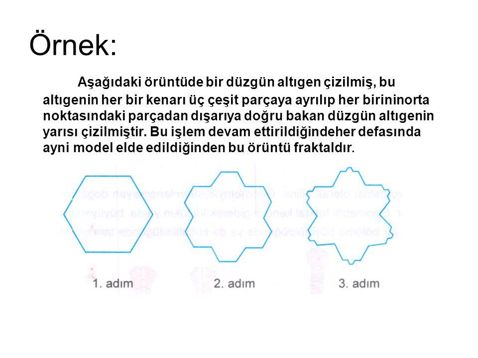 Örnek: Aşağıdaki örüntüde bir eşkenar üçgen çizilmiş, bu eşkenar üçgenin orta noktalarının birleştirilmesiyle her defasında ayni model elde edildiğinden bu örüntü fraktaldır.