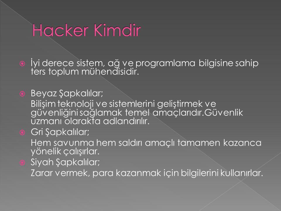  İyi derece sistem, ağ ve programlama bilgisine sahip ters toplum mühendisidir.  Beyaz Şapkalılar; Bilişim teknoloji ve sistemlerini geliştirmek ve