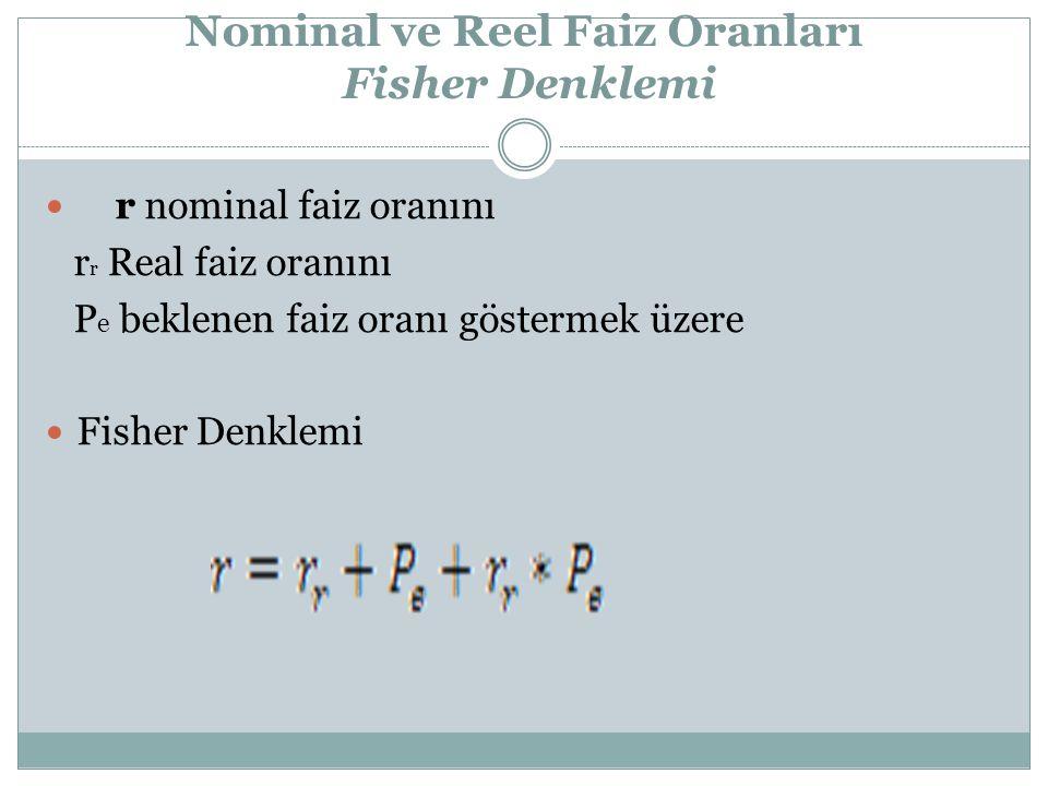 Nominal ve Reel Faiz Oranları Fisher Denklemi r nominal faiz oranını r r Real faiz oranını P e beklenen faiz oranı göstermek üzere Fisher Denklemi